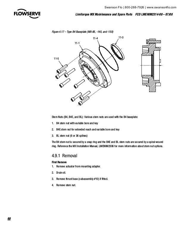 Beste Logitech G430 Schaltplan Bilder - Elektrische ...