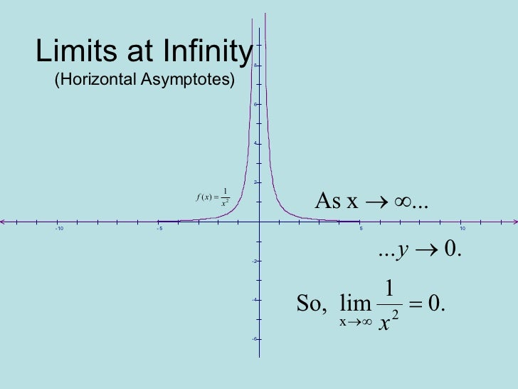 Limits at Infinity (Horizontal Asymptotes) 8 6 4 2 - 2 - 4 - 6 - 10 - 5 5 10