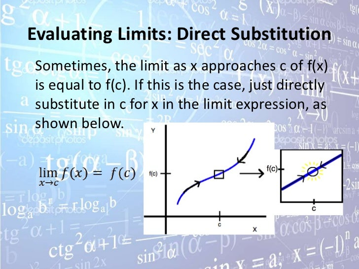 limits and continuity Express limits symbolically using correct notation interpret limits expressed symbolically estimate limits to functions determine limits of functions.