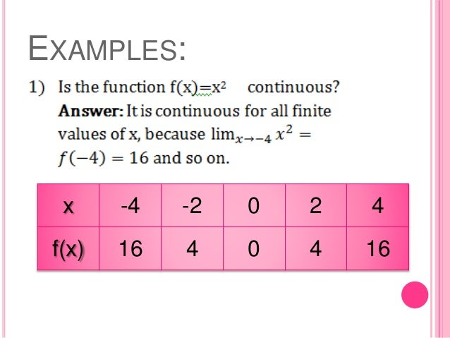 Limits of functions