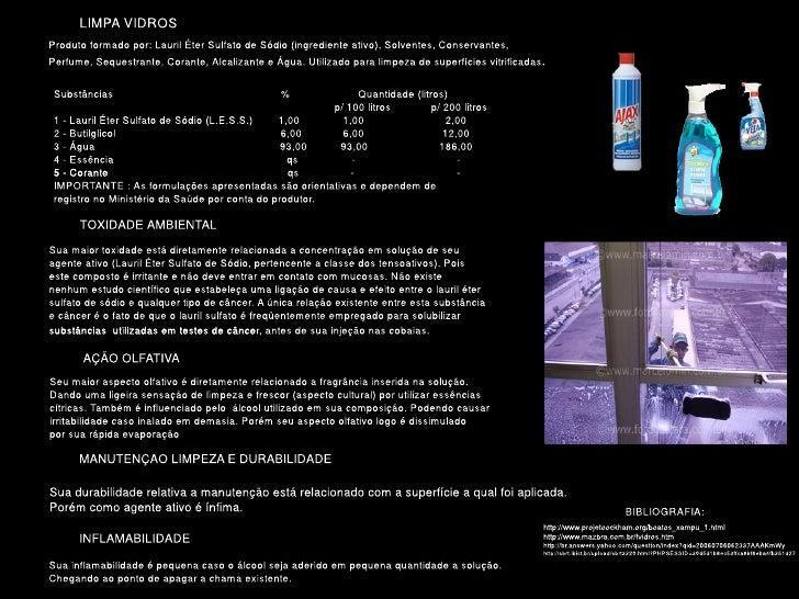 LIMPA VIDROSProduto formado por: Lauril Éter Sulfato de Sódio (ingrediente ativo), Solventes, Conservantes,Perfume, Seques...