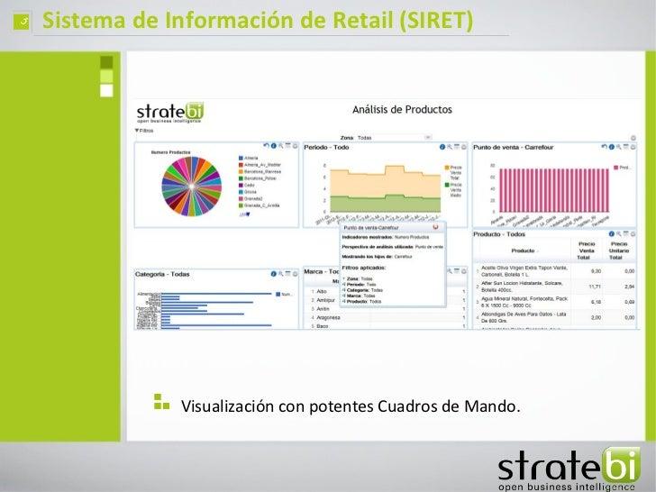 ç   Sistema de Información de Retail (SIRET)                Visualización con potentes Cuadros de Mando.
