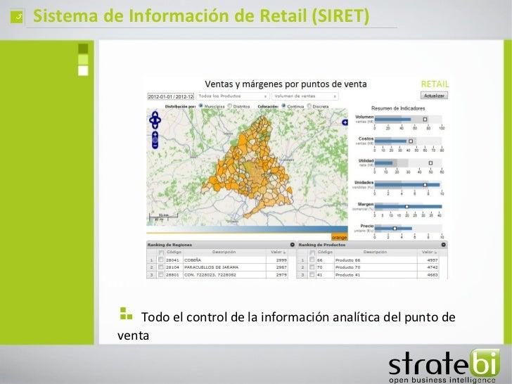 ç   Sistema de Información de Retail (SIRET)                  Todo el control de la información analítica del punto de    ...