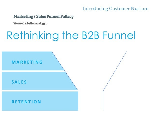 Marketing / Sales Funnel Fallacy We need a be er analogy… Introducing Customer Nurture