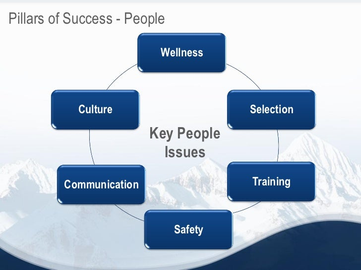organizational culture and incentives at lincoln Understanding organizational culture learn the importance of financial and nonfinancial incentives to motivate employees understand the tradeoffs involved in rewarding individual, group, and organizational performance performance incentives.