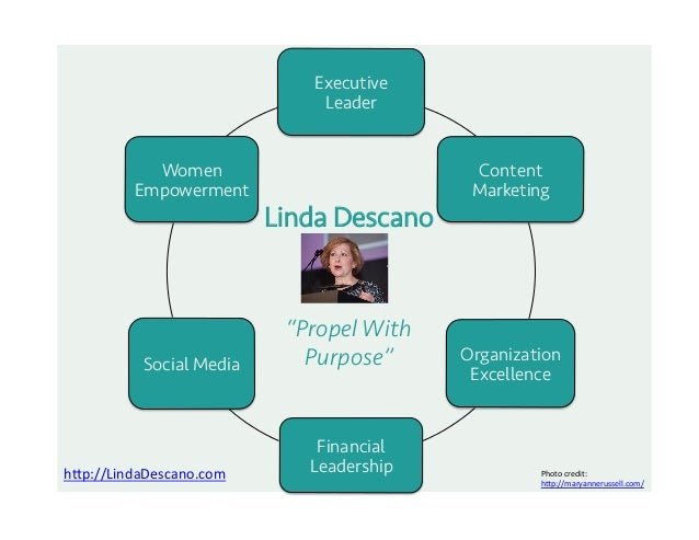 Executive Leader Content Marketing Organization Excellence Financial Leadership Social Media Women Empowerment Linda Desca...