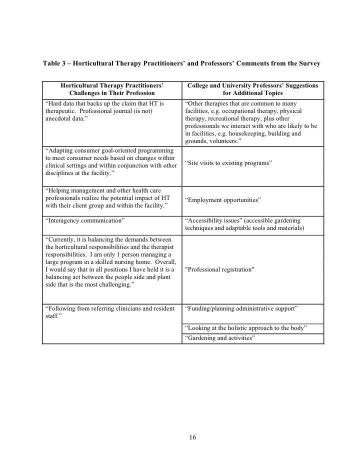 intro towards people treatment method essay