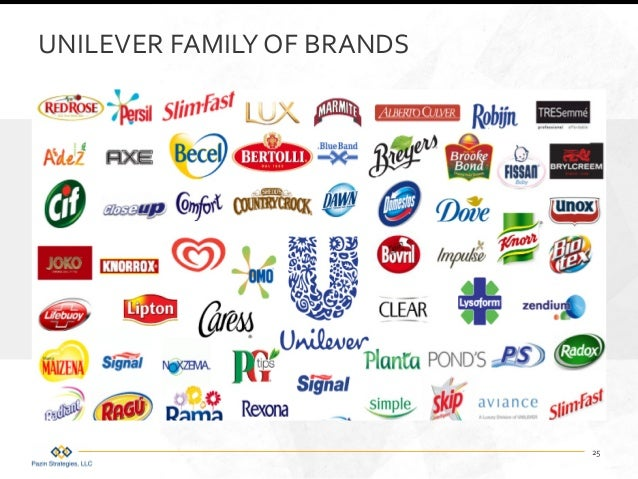 Bad CSR: Unilever Sued For Smuggling In China