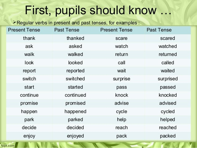 should all essays be in present tense Tenses in english writing and came across your article thanks for the article about mixing past and present tense.
