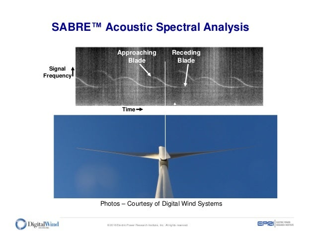 Wondrous Ground Based Inspection And Monitoring Of Wind Turbine Blades Wiring 101 Cranwise Assnl