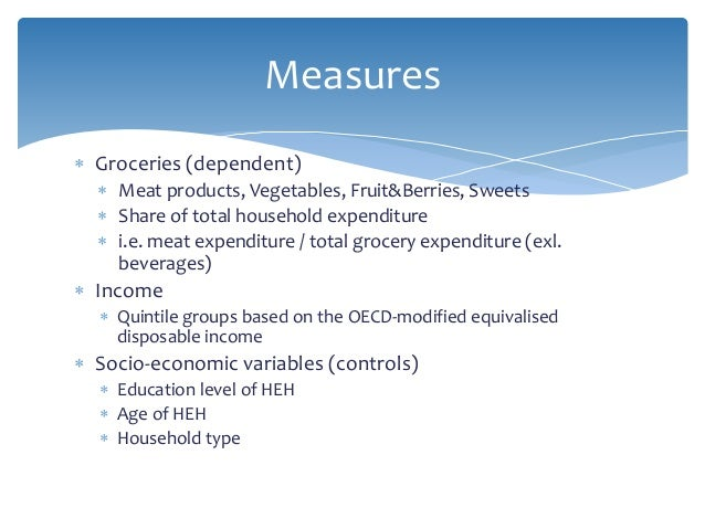  Groceries (dependent)  Meat products, Vegetables, Fruit&Berries, Sweets  Share of total household expenditure  i.e. m...