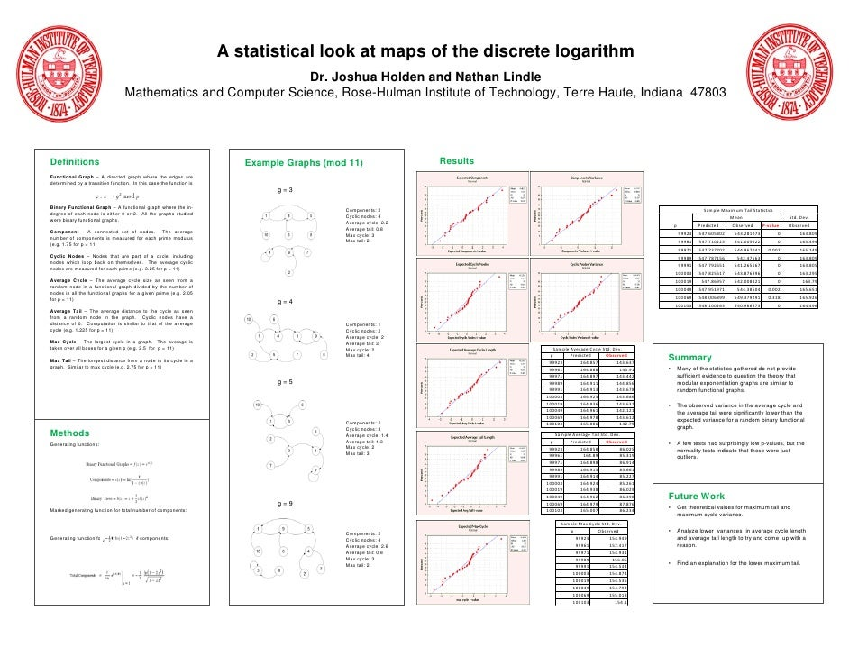 A statistical look at maps of the discrete logarithm                                                             Dr. Joshu...
