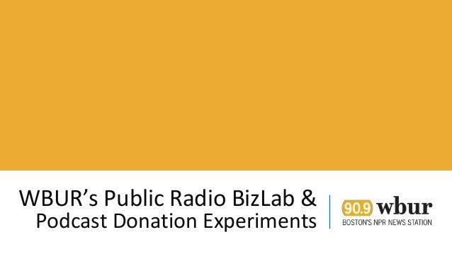 WBUR's Public Radio BizLab & Podcast Donation Experiments