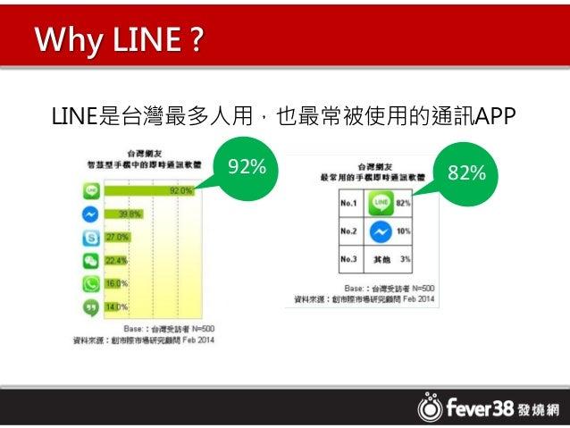 [發燒網] 新活動模組 ─ Line揪團活動 Slide 2