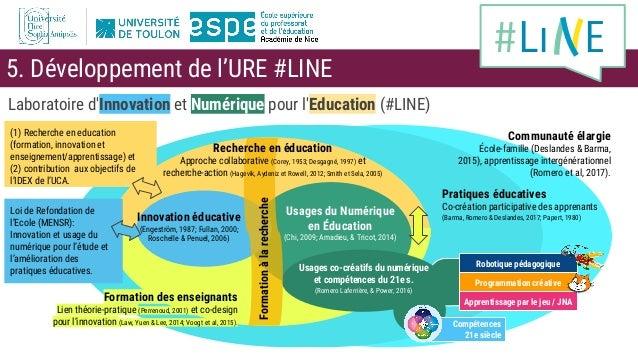 Pratiques éducatives Co-création participative des apprenants (Barma, Romero & Deslandes, 2017; Papert, 1980) Communauté é...