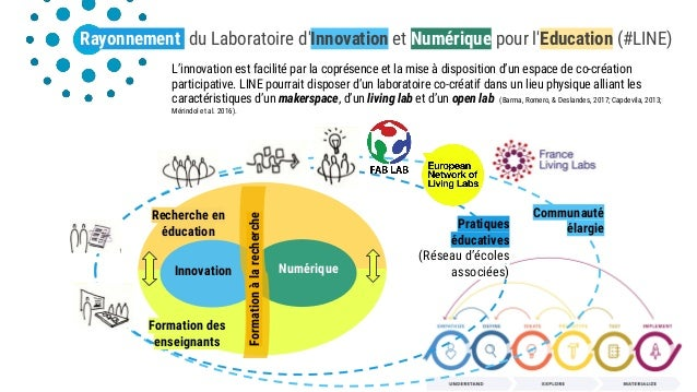 Pratiques éducatives (Réseau d'écoles associées) Communauté élargie Rayonnement du Laboratoire d'Innovation et Numérique p...