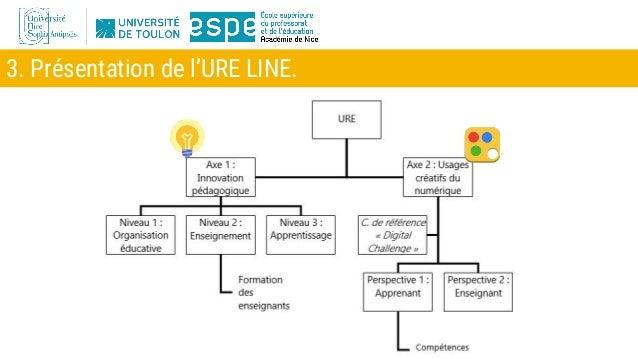 3. Présentation de l'URE LINE.