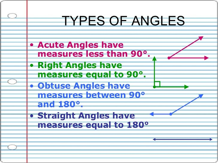 Line And Angle Relationships