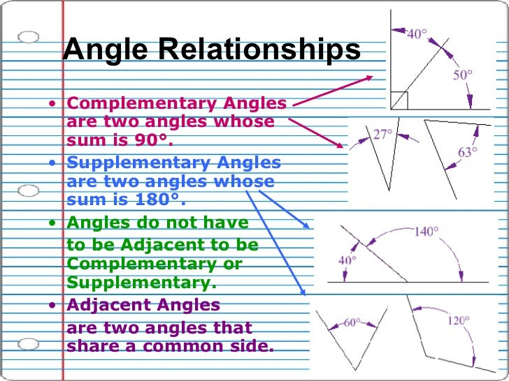 adjacent and vertical angles worksheet