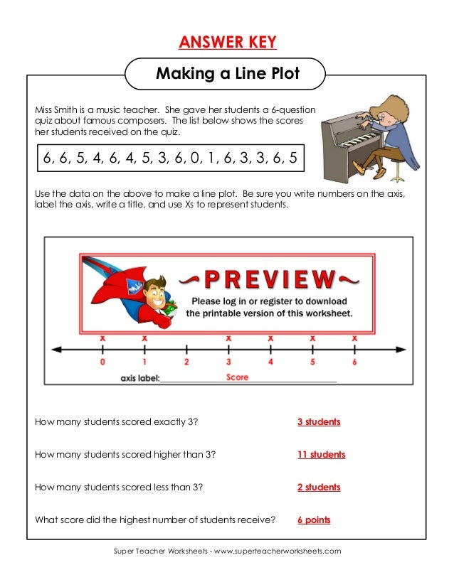 line plots worksheets laveyla – Line Plot Worksheets