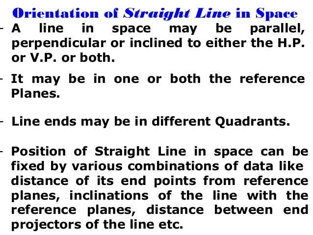 Projection of Line Slide 3