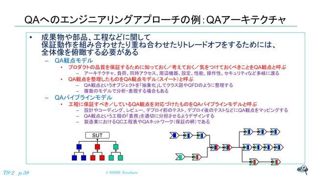 QAへのエンジニアリングアプローチの例:QAアーキテクチャ • 成果物や部品、工程などに関して 保証動作を組み合わせたり重ね合わせたりトレードオフをするためには、 全体像を俯瞰する必要がある – QA観点モデル • プロダクトの品質を保証するた...