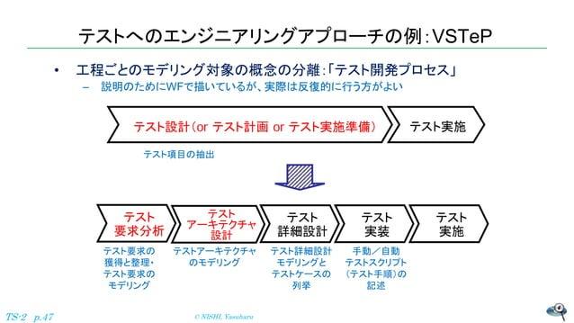 テストへのエンジニアリングアプローチの例:VSTeP • 工程ごとのモデリング対象の概念の分離:「テスト開発プロセス」 – 説明のためにWFで描いているが、実際は反復的に行う方がよい © NISHI, YasuharuTS-2 p.47 テスト...