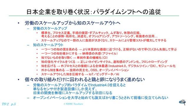 日本企業を取り巻く状況:パラダイムシフトへの追従 • 労働のスケールアップから知のスケールアウトへ – 労働のスケールアップ • 標準化、プロセス定義、手順の確認・ダブルチェック、ムダ取り、休憩の圧縮、 考えることの排除・局所化、派遣化、オフシ...
