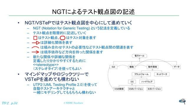 NGTによるテスト観点図の記述 • NGT/VSTePではテスト観点図を中心にして進めていく – NGT (Notation for Generic Testing) という記法を定義している – テスト観点を階層的に記述していく – はテスト...