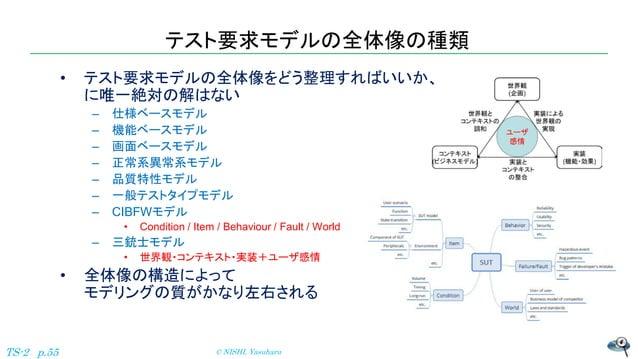 • テスト要求モデルの全体像をどう整理すればいいか、 に唯一絶対の解はない – 仕様ベースモデル – 機能ベースモデル – 画面ベースモデル – 正常系異常系モデル – 品質特性モデル – 一般テストタイプモデル – CIBFWモデル • Co...