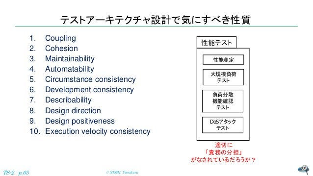 1. Coupling 2. Cohesion 3. Maintainability 4. Automatability 5. Circumstance consistency 6. Development consistency 7. Des...