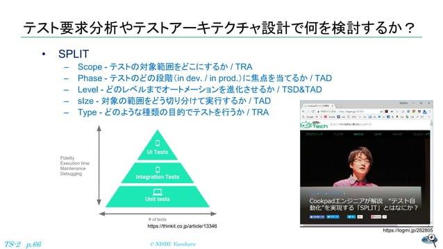 テスト要求分析やテストアーキテクチャ設計で何を検討するか? • SPLIT – Scope - テストの対象範囲をどこにするか / TRA – Phase - テストのどの段階(in dev. / in prod.)に焦点を当てるか / TAD...