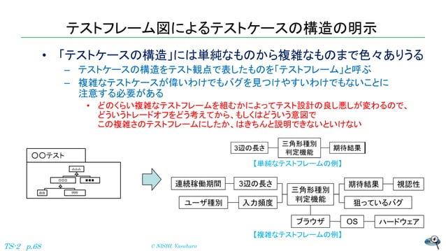 テストフレーム図によるテストケースの構造の明示 • 「テストケースの構造」には単純なものから複雑なものまで色々ありうる – テストケースの構造をテスト観点で表したものを「テストフレーム」と呼ぶ – 複雑なテストケースが偉いわけでもバグを見つけや...