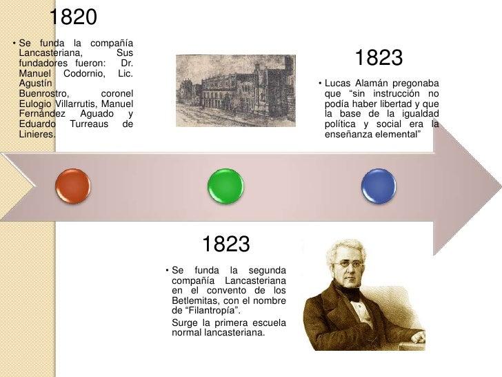 1828• Se establece la creación  de seis instituciones de  estudios superiores,                                            ...