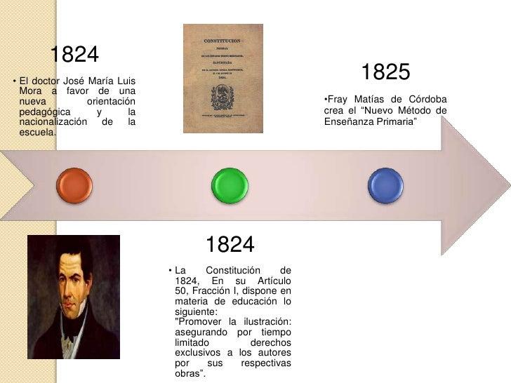1833• Fomentar la instrucciónelemental             parahombres, mujeres, niños yadultos analfabetos Se crea el Colegio M...