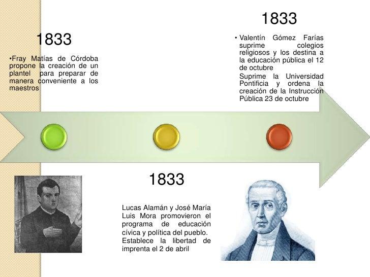 1840                                                          • Creación de la sociedad                                   ...