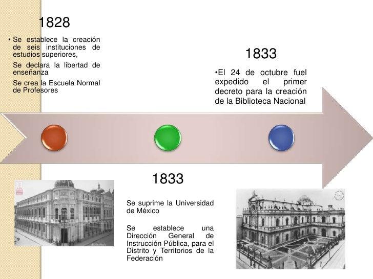 1843                                                 • Se imparte educación                                               ...