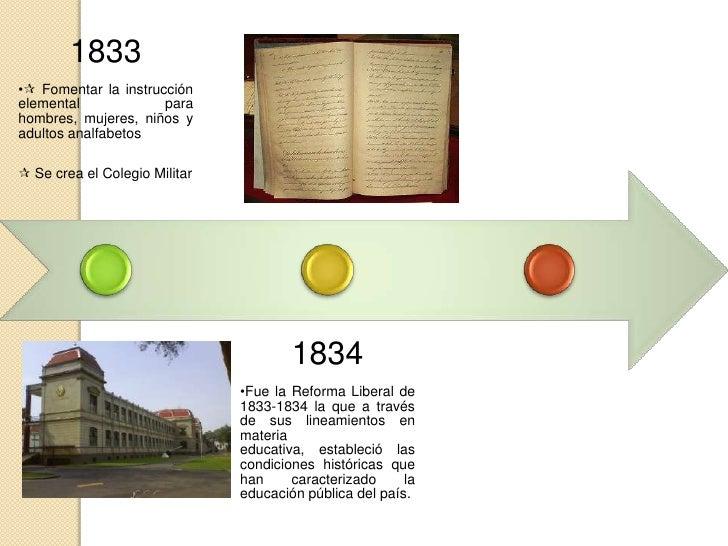1843• Se expide el Plan  general de enseñanza  creado por la Dirección  General de Instrucción                            ...
