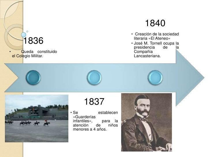 1846• Don Miguel Vidal  Alcocer funda la                                      1850  «Sociedad        de  Beneficencia para...