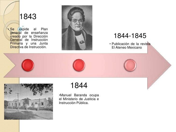 1856• Se expide el Estatuto Orgánico  Provisional que señala el principio  de        la     libertad       de  enseñanza, ...