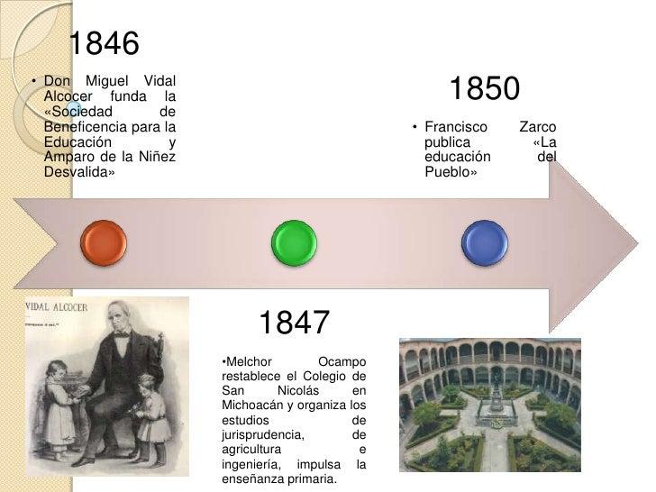 1861• Ley de libertad                             1865  de imprenta                           • Se     descubren• Ley     ...