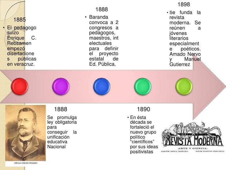 1910-Se establece laSociedad      de                                  1912Médicos                                   Escuel...