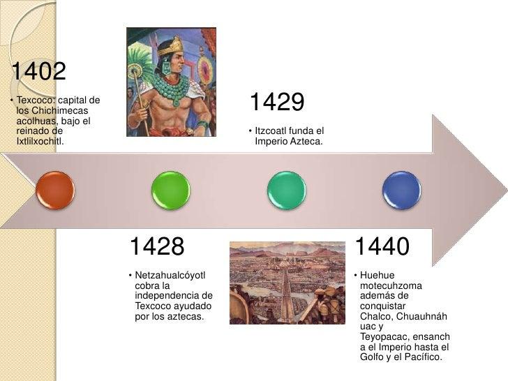 1500• El mapa planetario  era  diferente, existían 2                                   1517  grandes imperios en  américa ...