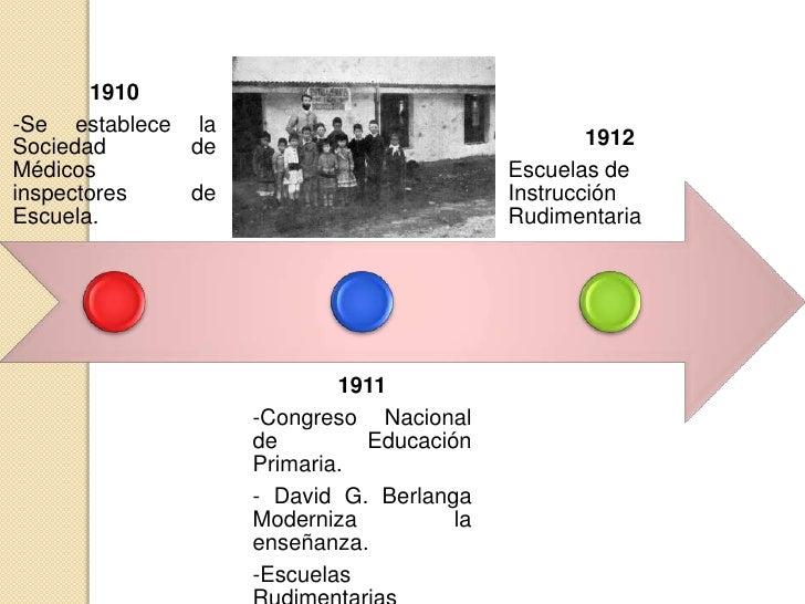 1932                                                   1935 -Escuela Regional     Campesina.                              ...