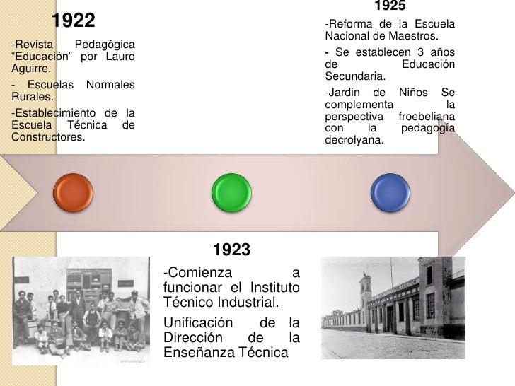1939-Transformación            deldepartamento               demonumentosartísticos, arqueológicos ehistóricos en el insti...