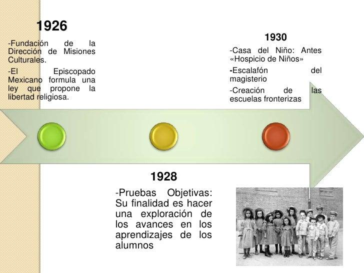 Referencias http://www.sep.gob.mx/es/sep1/sep1_  Historia_de_la_SEP LARROYO, Francisco. «Historia  Comparada de la Educa...