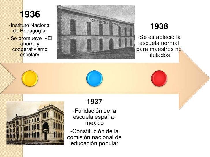 1946            1944                                                                 • Se reforma el artículo 3º• Se     f...