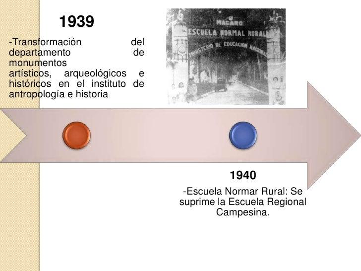 1946• Se crea el Instituto  Nacional de Bellas Artes  es el organismo cultural  del gobierno mexicano  responsable de esti...