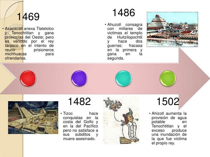 1544• Los signos mas y  menos         se  empleaban    con  regularidad