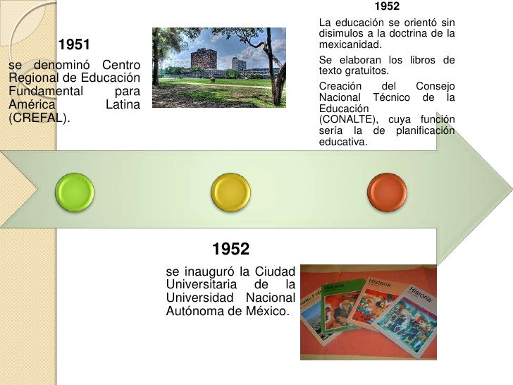 BIBLIOGRAFÍA:• http://archivos.diputados.gob.mx/Centros_Estudio/Ceso  p/Comisiones/2_educacion.htm• http://www.bellasartes...